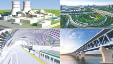Mega projects and relevant issues