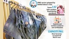 RMG: Shortage is now workforce, not orders