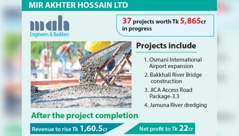 Mir Akhter Hossain Ltd back with a bang
