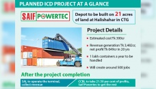 Saif Powertec to build ICD investing Tk 308cr