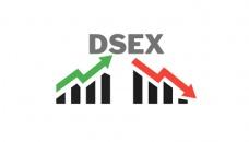 Baraka, SBAC Bank added to DSEX