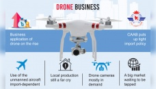 Drone holds potential of next big tech business