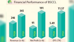BSCCL declares 37% cash dividend